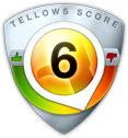 tellows Score 6 zu 0732654889
